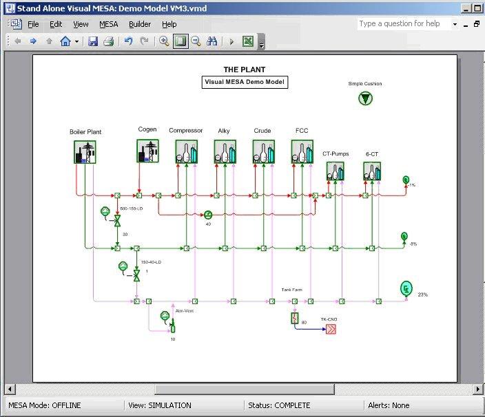 Visualmesa Application