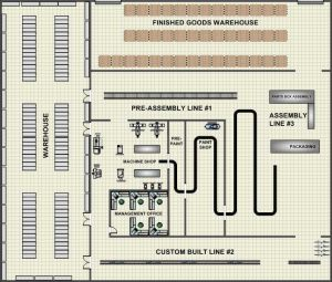 Factory Floor Plan