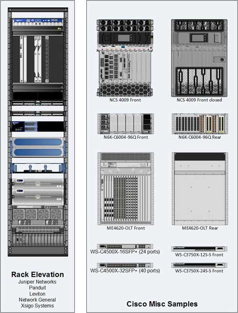 Visio Stencil/Shapes Clients In Networking & Telecom Industry